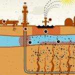 GNL ¿Es un gas limpio?