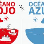 Océanos Azules para Chile