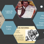 Ineficacia de la educación laica en Bejucal de Ocampo, Chiapas, México. (Parte II)