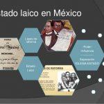 Ineficacia de la educación laica en Bejucal de Ocampo, Chiapas, México (Parte I)