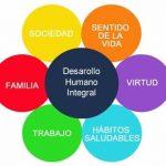Deudas en torno al Desarrollo Humano en Chile