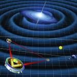 Científicos chilenos buscan unir la Mecánica Cuántica y la Relatividad