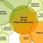 El plan de comunicación y los medios digitales (Parte I)